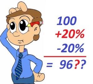 prezzi di listino - differenza margine e ricavo